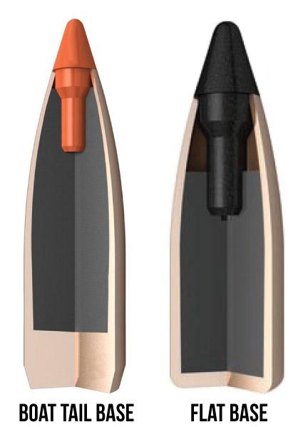 Bullet Types